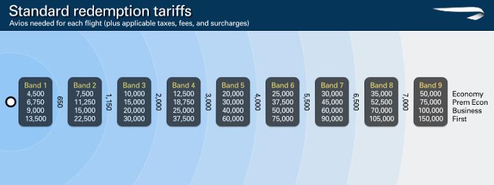 STD_tariff